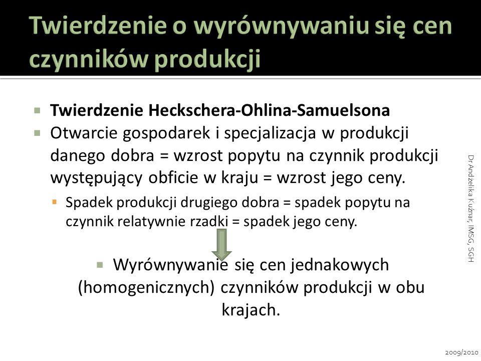 Twierdzenie Heckschera-Ohlina-Samuelsona Otwarcie gospodarek i specjalizacja w produkcji danego dobra = wzrost popytu na czynnik produkcji występujący