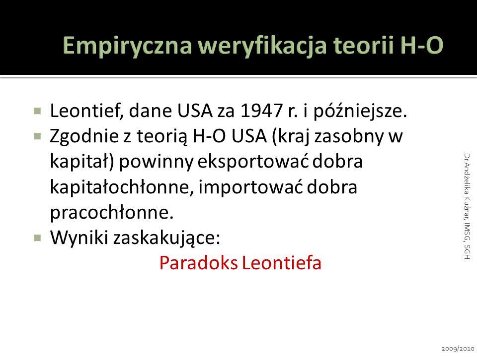 Leontief, dane USA za 1947 r. i późniejsze. Zgodnie z teorią H-O USA (kraj zasobny w kapitał) powinny eksportować dobra kapitałochłonne, importować do