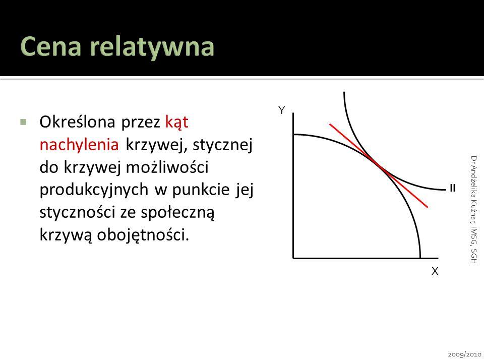 Kraj 1 Kraj 2 2009/2010 Dr Andżelika Kuźnar, IMSG, SGH