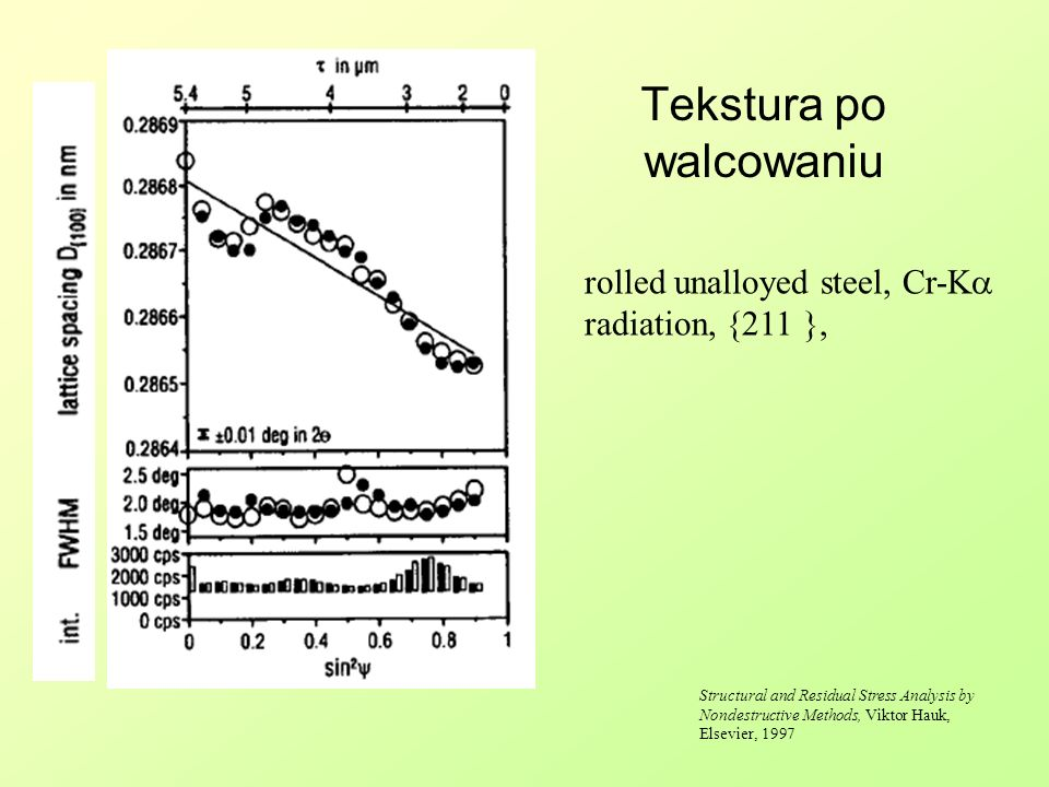 Tekstura po walcowaniu Structural and Residual Stress Analysis by Nondestructive Methods, Viktor Hauk, Elsevier, 1997 rolled unalloyed steel, Cr-K rad