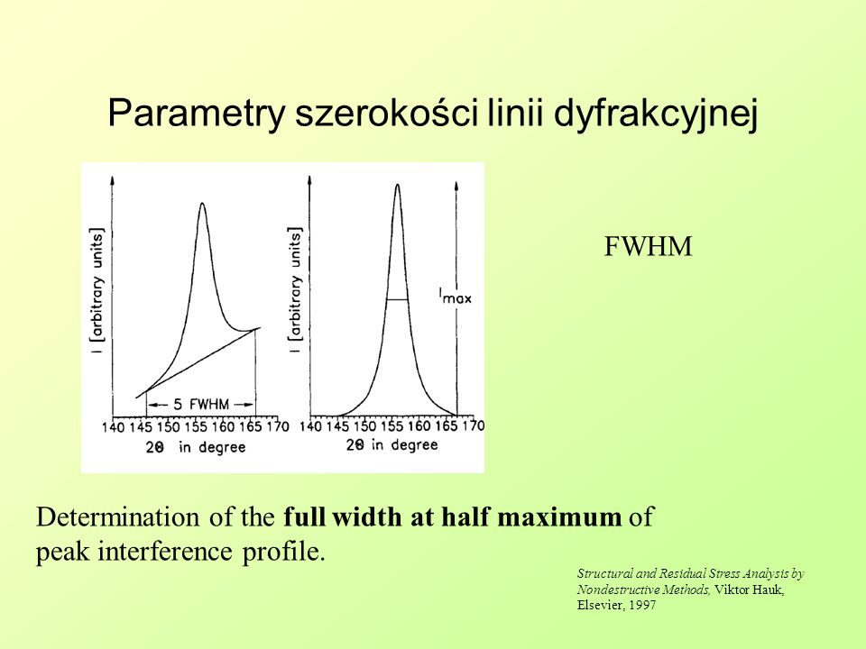 Parametry szerokości linii dyfrakcyjnej Structural and Residual Stress Analysis by Nondestructive Methods, Viktor Hauk, Elsevier, 1997 Determination o