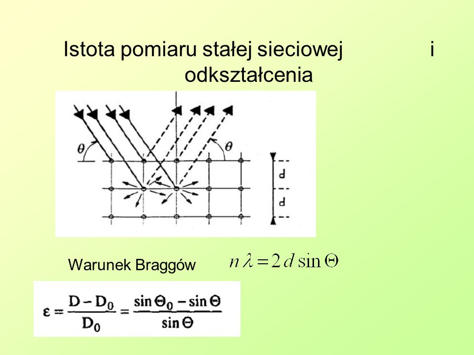 Porównanie NRD i XRD Structural and Residual Stress Analysis by Nondestructive Methods, Viktor Hauk, Elsevier, 1997 Lattice parameter vs sin2tP as measured in the direction of plastic strain of a tensile test specimen made of steel X2CrNiMoN225 (dupleks).