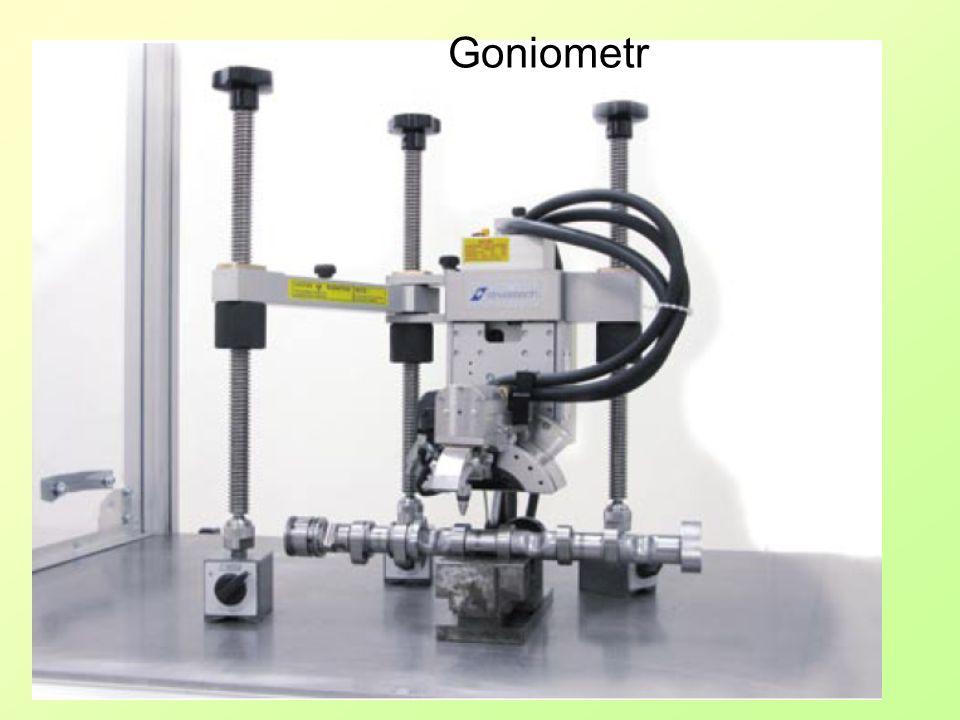 Goniometr