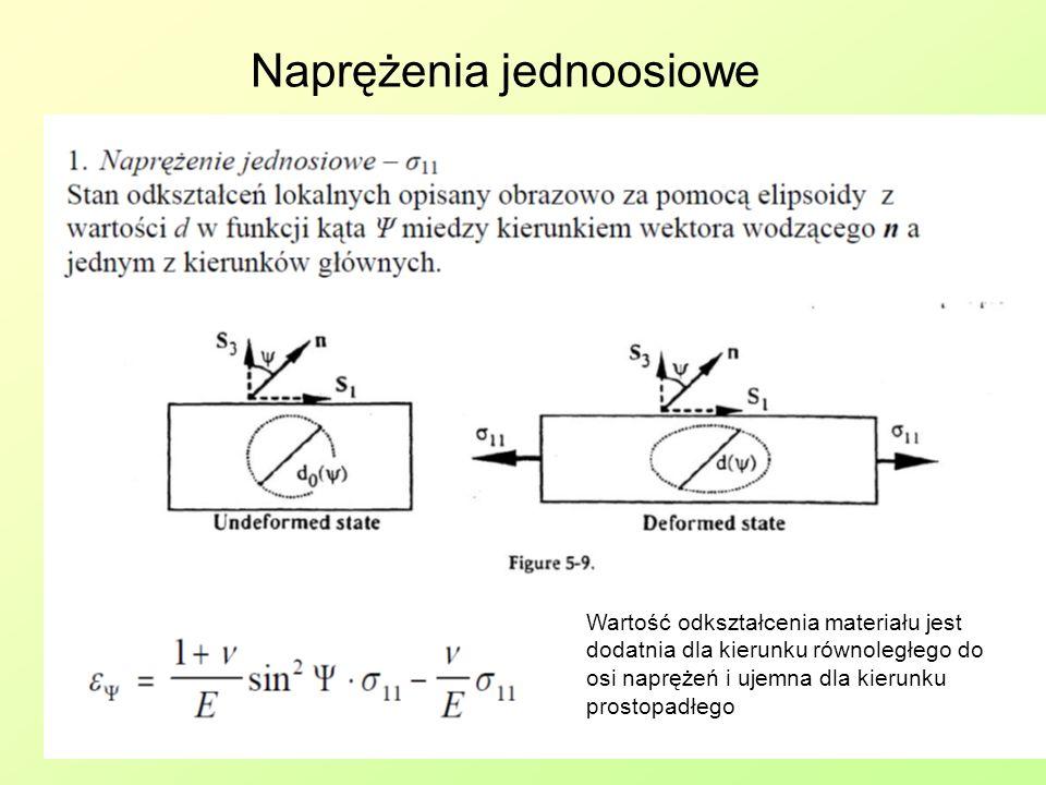 Przykłady problemów 4