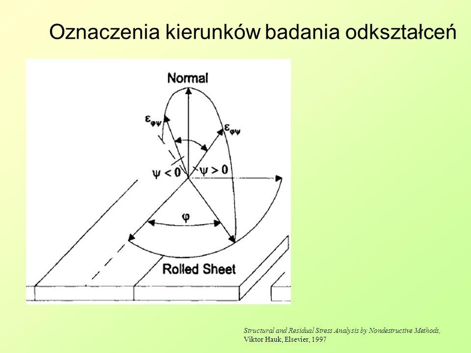 Oznaczenia kierunków badania odkształceń Structural and Residual Stress Analysis by Nondestructive Methods, Viktor Hauk, Elsevier, 1997
