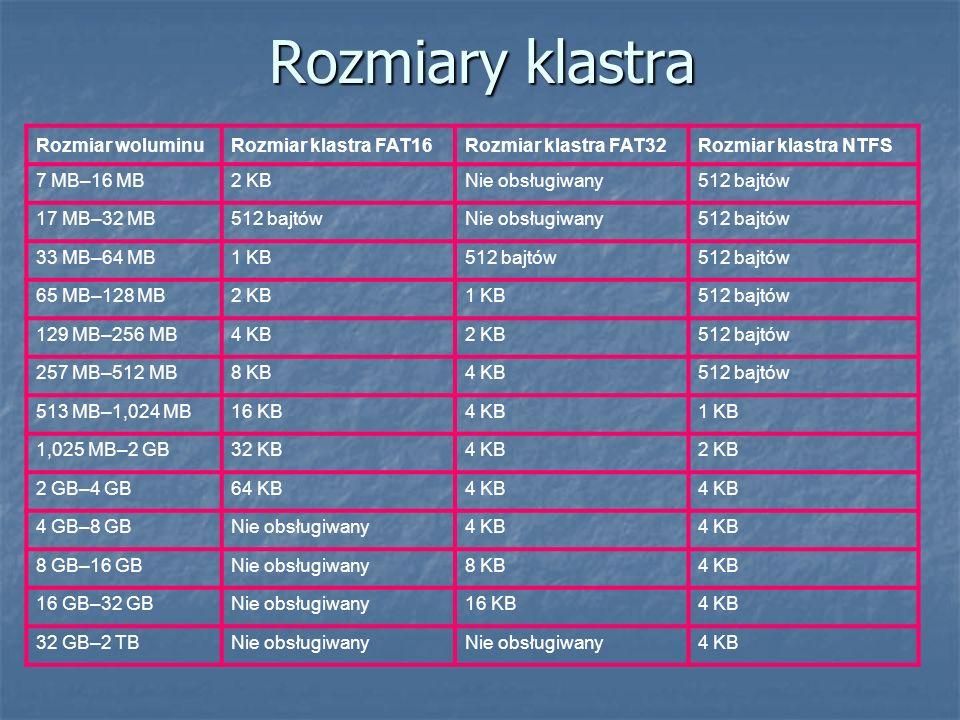 Rozmiary klastra Rozmiar woluminuRozmiar klastra FAT16Rozmiar klastra FAT32Rozmiar klastra NTFS 7 MB–16 MB2 KBNie obsługiwany512 bajtów 17 MB–32 MB512