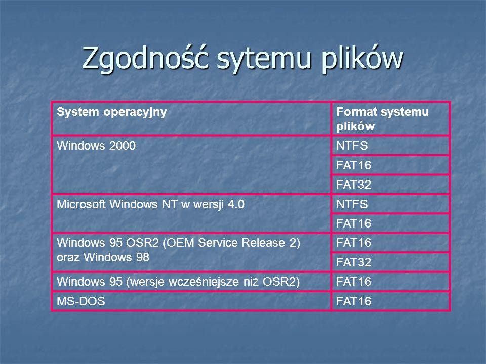 Zgodność sytemu plików System operacyjny Format systemu plików Windows 2000NTFS FAT16 FAT32 Microsoft Windows NT w wersji 4.0NTFS FAT16 Windows 95 OSR