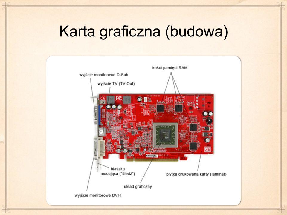 VGA Podłącz najprostszy monitor analogowy