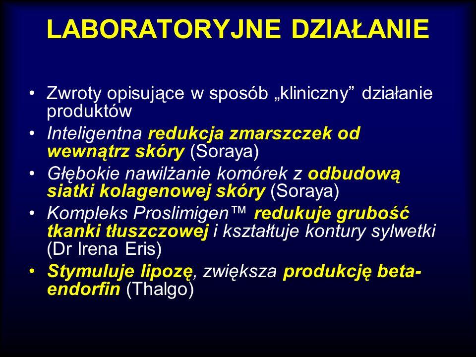LABORATORYJNE DZIAŁANIE Zwroty opisujące w sposób kliniczny działanie produktów Inteligentna redukcja zmarszczek od wewnątrz skóry (Soraya) Głębokie n