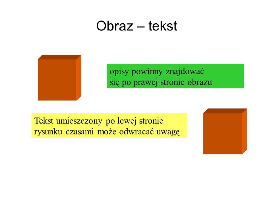Obraz – tekst opisy powinny znajdować się po prawej stronie obrazu Tekst umieszczony po lewej stronie rysunku czasami może odwracać uwagę