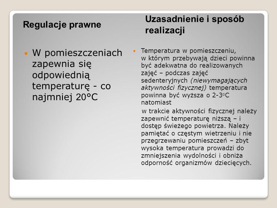 Regulacje prawne Uzasadnienie i sposób realizacji W pomieszczeniach zapewnia się odpowiednią temperaturę - co najmniej 20 °C Temperatura w pomieszczen