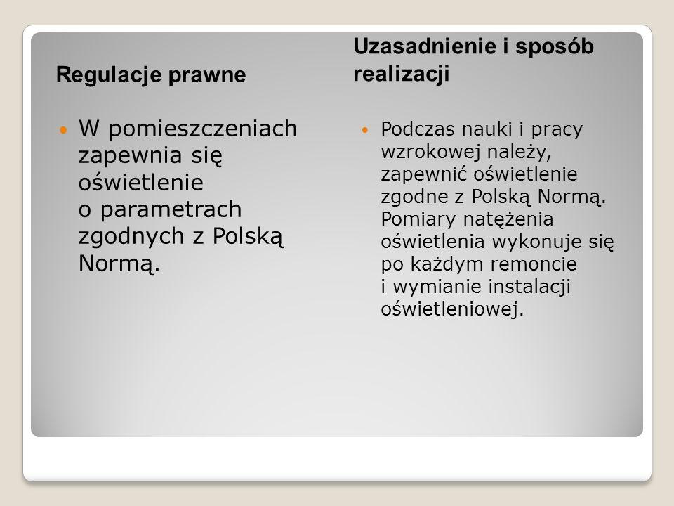 Regulacje prawne Uzasadnienie i sposób realizacji W pomieszczeniach zapewnia się oświetlenie o parametrach zgodnych z Polską Normą. Podczas nauki i pr