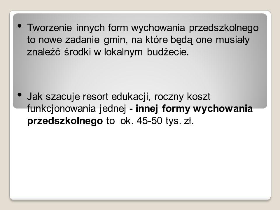 Zasady prowadzenia innych form przedszkolnych określa: rozporządzenie ministra edukacji narodowej z 10 stycznia 2008 r.