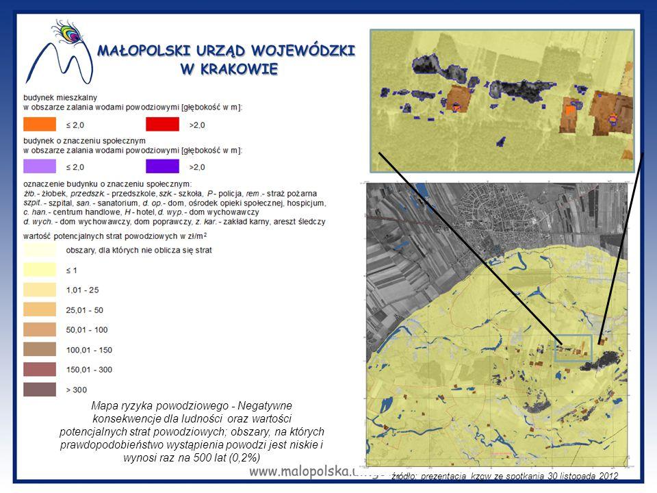 Mapa ryzyka powodziowego - Negatywne konsekwencje dla ludności oraz wartości potencjalnych strat powodziowych; obszary, na których prawdopodobieństwo