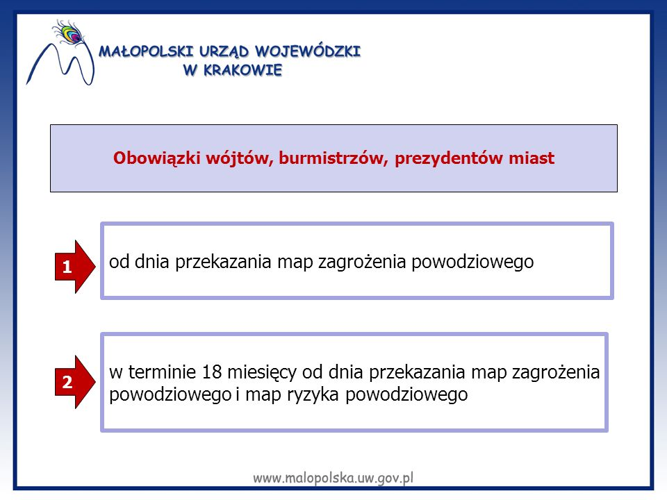 Obowiązki wójtów, burmistrzów, prezydentów miast od dnia przekazania map zagrożenia powodziowego w terminie 18 miesięcy od dnia przekazania map zagroż
