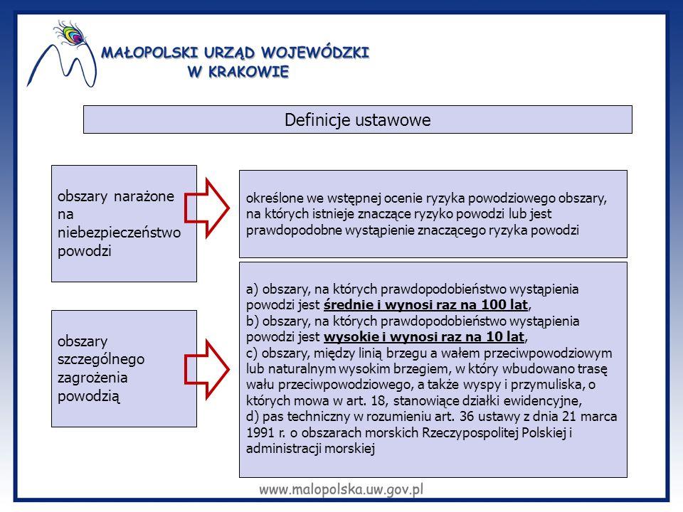 Definicje ustawowe obszary narażone na niebezpieczeństwo powodzi obszary szczególnego zagrożenia powodzią określone we wstępnej ocenie ryzyka powodzio