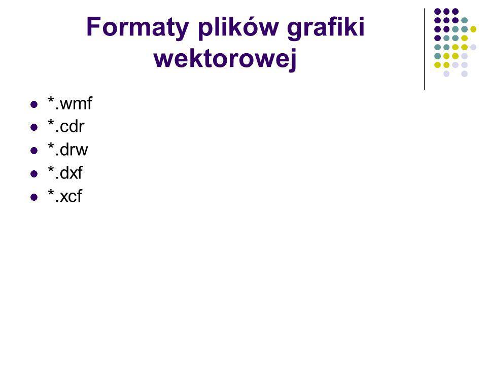 Formaty plików grafiki wektorowej *.wmf *.cdr *.drw *.dxf *.xcf