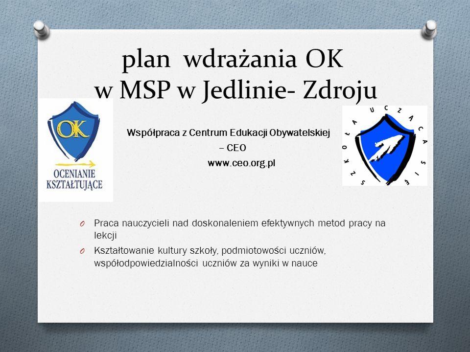 plan wdrażania OK w MSP w Jedlinie- Zdroju O Wsp Współpraca z Centrum Edukacji Obywatelskiej – CEO www.ceo.org.pl O Praca nauczycieli nad doskonalenie