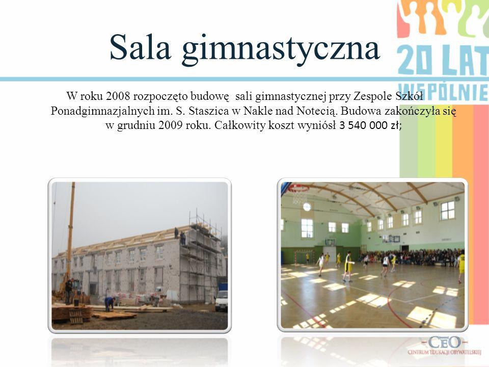 Sala gimnastyczna W roku 2008 rozpoczęto budowę sali gimnastycznej przy Zespole Szkół Ponadgimnazjalnych im. S. Staszica w Nakle nad Notecią. Budowa z