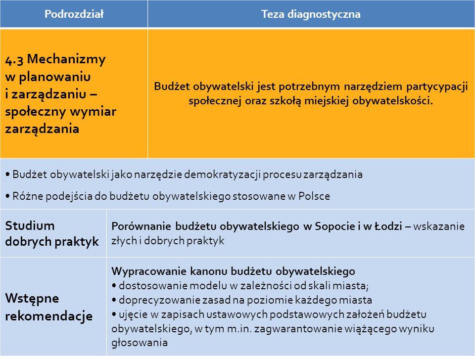 PodrozdziałTeza diagnostyczna 4.3 Mechanizmy w planowaniu i zarządzaniu – społeczny wymiar zarządzania Budżet obywatelski jest potrzebnym narzędziem p