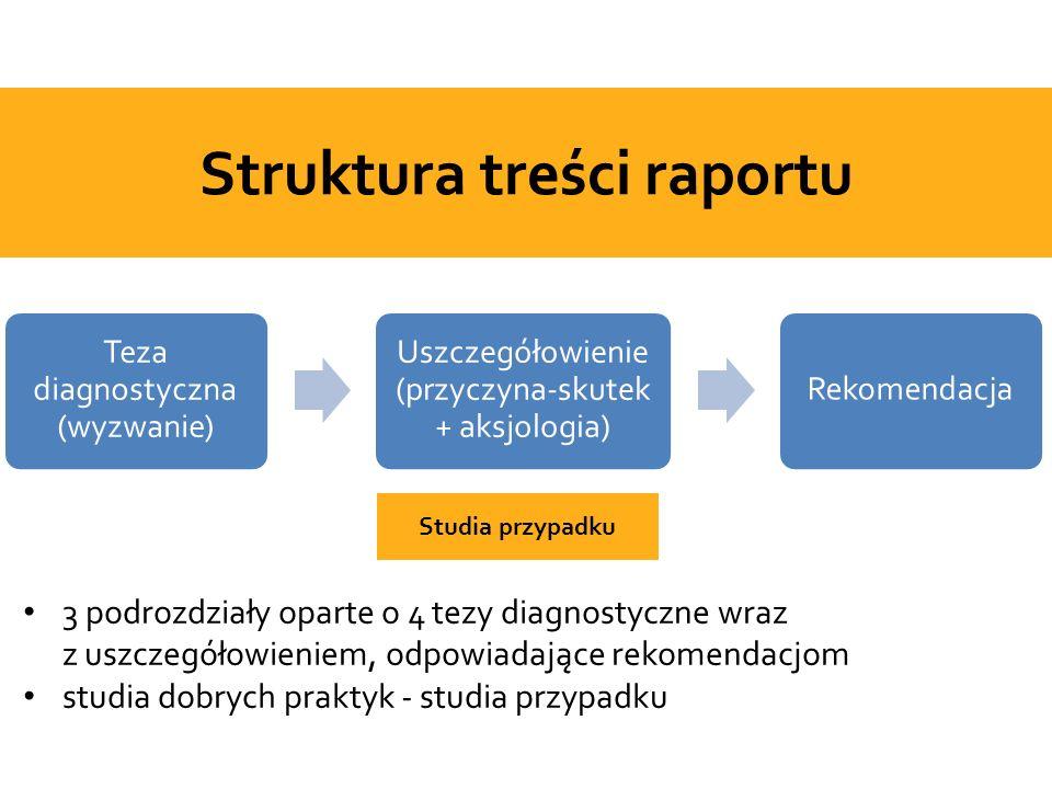 Struktura treści raportu Teza diagnostyczna (wyzwanie) Uszczegółowienie (przyczyna-skutek + aksjologia) Rekomendacja Studia przypadku 3 podrozdziały oparte o 4 tezy diagnostyczne wraz z uszczegółowieniem, odpowiadające rekomendacjom studia dobrych praktyk - studia przypadku
