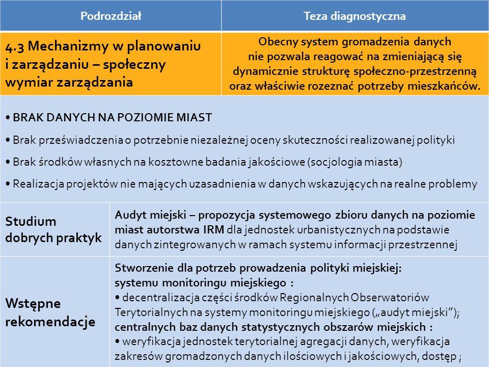 PodrozdziałTeza diagnostyczna 4.3 Mechanizmy w planowaniu i zarządzaniu – społeczny wymiar zarządzania Obecny system gromadzenia danych nie pozwala re
