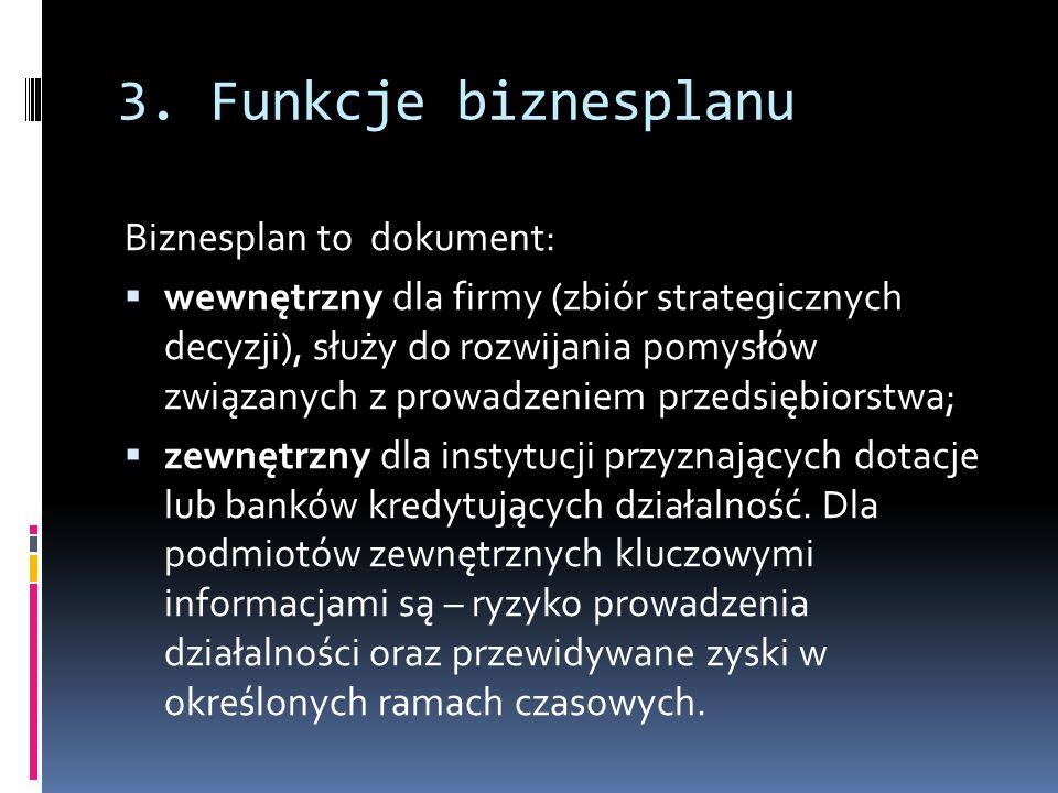 3. Funkcje biznesplanu Biznesplan to dokument: wewnętrzny dla firmy (zbiór strategicznych decyzji), służy do rozwijania pomysłów związanych z prowadze