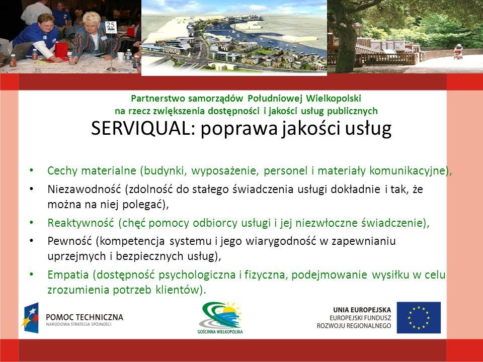 SERVIQUAL: poprawa jakości usług Cechy materialne (budynki, wyposażenie, personel i materiały komunikacyjne), Niezawodność (zdolność do stałego świadc