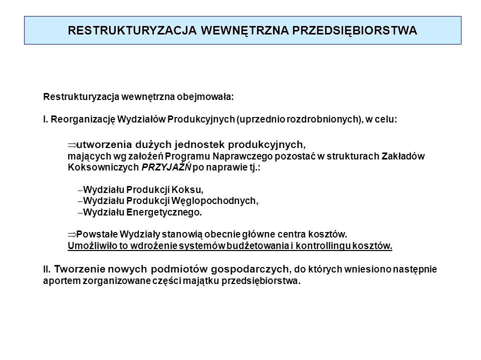 RESTRUKTURYZACJA WEWNĘTRZNA PRZEDSIĘBIORSTWA Restrukturyzacja wewnętrzna obejmowała: I. Reorganizację Wydziałów Produkcyjnych (uprzednio rozdrobnionyc