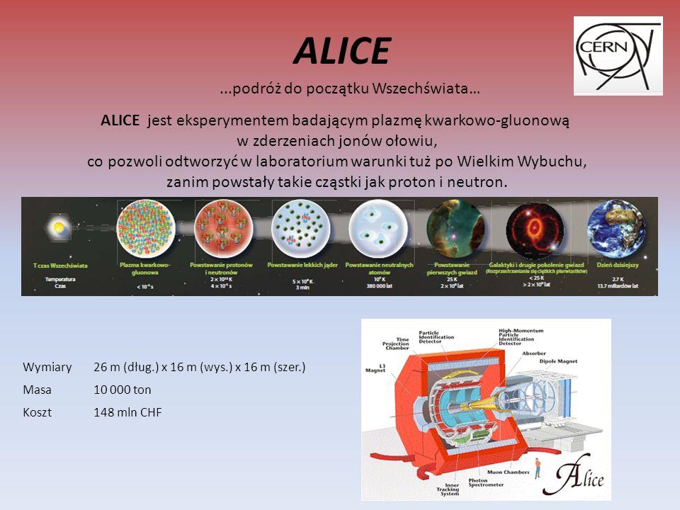ALICE...podróż do początku Wszechświata… ALICE jest eksperymentem badającym plazmę kwarkowo-gluonową w zderzeniach jonów ołowiu, co pozwoli odtworzyć w laboratorium warunki tuż po Wielkim Wybuchu, zanim powstały takie cząstki jak proton i neutron.