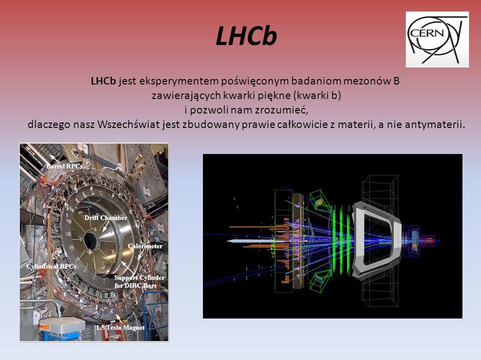 LHCb LHCb jest eksperymentem poświęconym badaniom mezonów B zawierających kwarki piękne (kwarki b) i pozwoli nam zrozumieć, dlaczego nasz Wszechświat jest zbudowany prawie całkowicie z materii, a nie antymaterii.