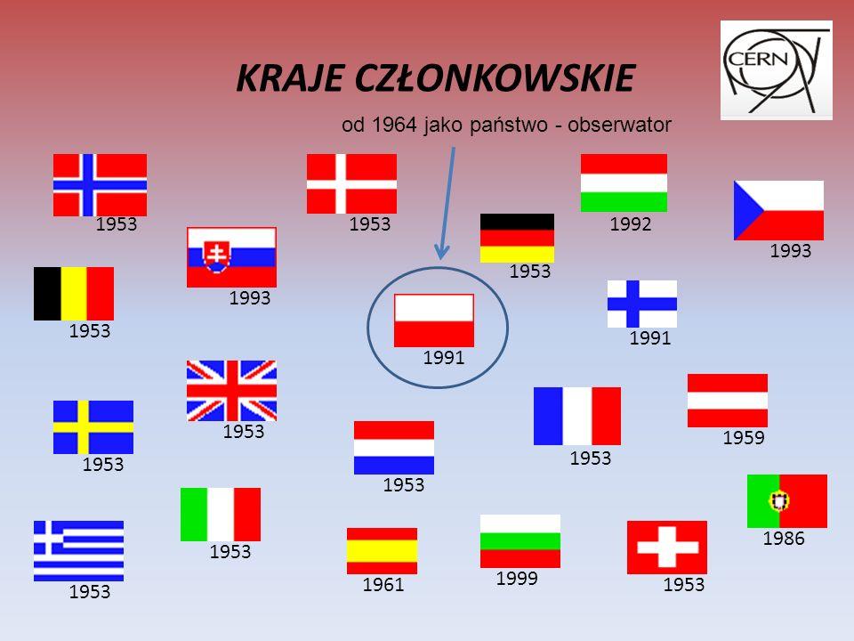 KRAJE CZŁONKOWSKIE 1993 1953 1959 1999 1991 1961 1991 1986 1992 od 1964 jako państwo - obserwator
