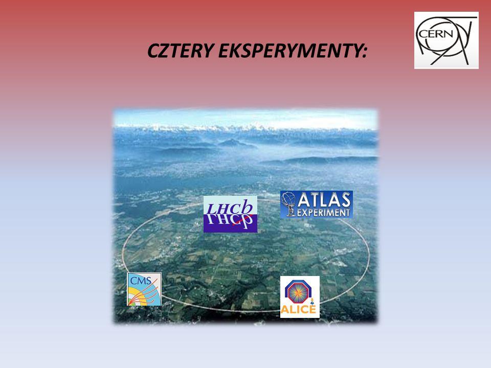 CZTERY EKSPERYMENTY: