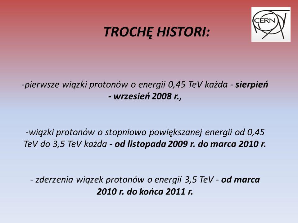 TROCHĘ HISTORI: -pierwsze wiązki protonów o energii 0,45 TeV każda - sierpień - wrzesień 2008 r., -wiązki protonów o stopniowo powiększanej energii od 0,45 TeV do 3,5 TeV każda - od listopada 2009 r.
