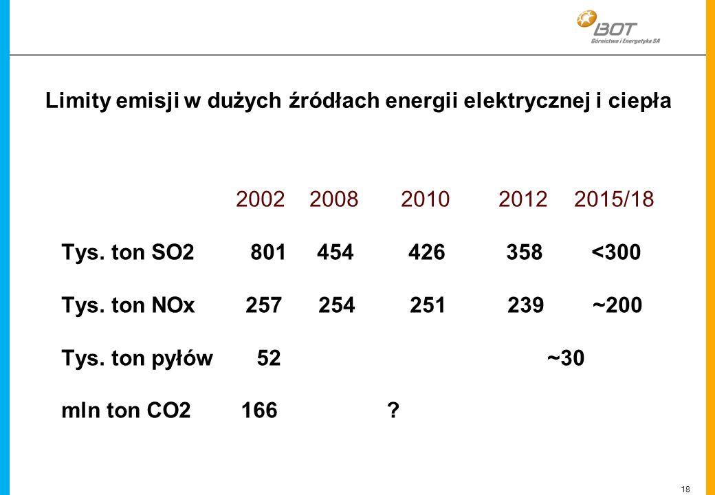 18 Linien Limity emisji w dużych źródłach energii elektrycznej i ciepła 2002 2008 2010 2012 2015/18 Tys. ton SO2 801 454 426 358 <300 Tys. ton NOx 257