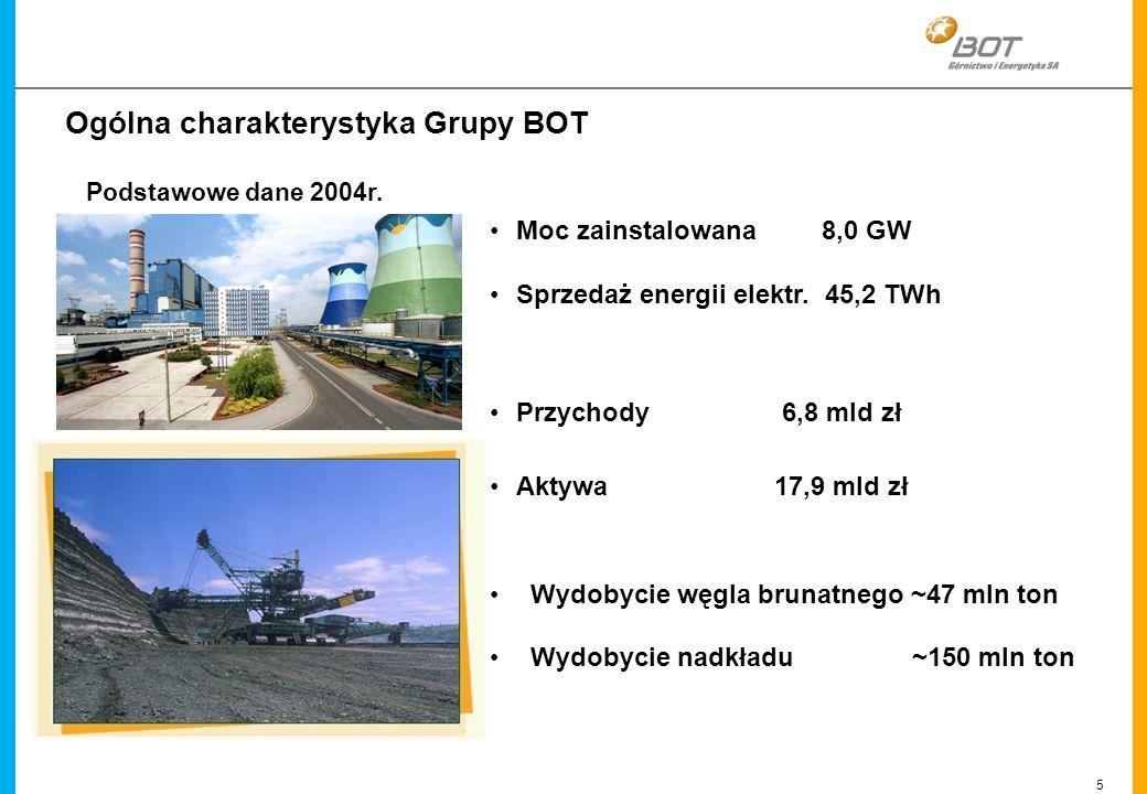 5 Linien Moc zainstalowana 8,0 GW Sprzedaż energii elektr. 45,2 TWh Wydobycie węgla brunatnego ~47 mln ton Wydobycie nadkładu ~150 mln ton Przychody 6
