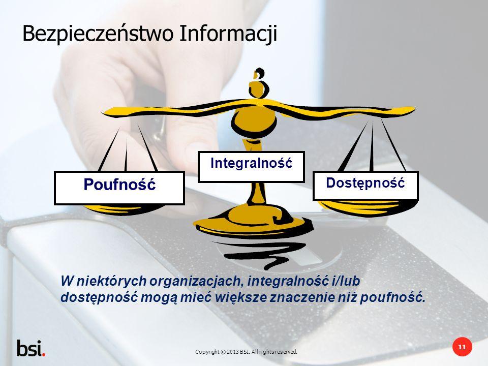 Copyright © 2013 BSI. All rights reserved. 11 Bezpieczeństwo Informacji Poufność Dostępność Integralność W niektórych organizacjach, integralność i/lu