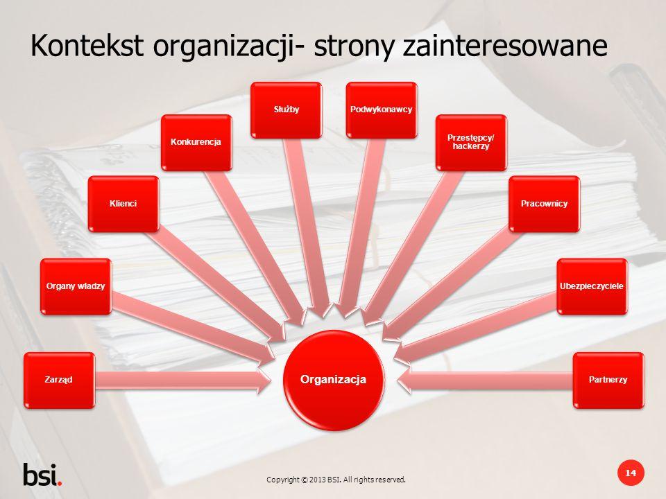 Copyright © 2013 BSI. All rights reserved. 14 Kontekst organizacji- strony zainteresowane Organizacja ZarządOrgany władzyKlienciKonkurencjaSłużbyPodwy