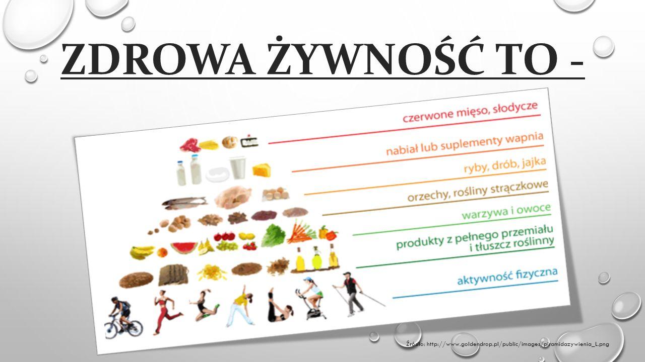 ZDROWY ORGANIZM Źródło:http://www.szkolazywienia.inspirander.pl/panel/foty/dzie cko/przedszkolak_uczen/owoce_warzywa_dzieci.jpg Źródło: http://www.dizer.pl/thumb/wpis/92/800/600/resize/zdrowe-zby- -zdrowy-organizm.jpg http://ocdn.eu/images/pulscms/ZTA7MDQsMCwzYiwzZTcsMjMxOzA2LD MyMCwxYzI_/6f07185ef206ab2edfccbf4c0bd6f182.jpg