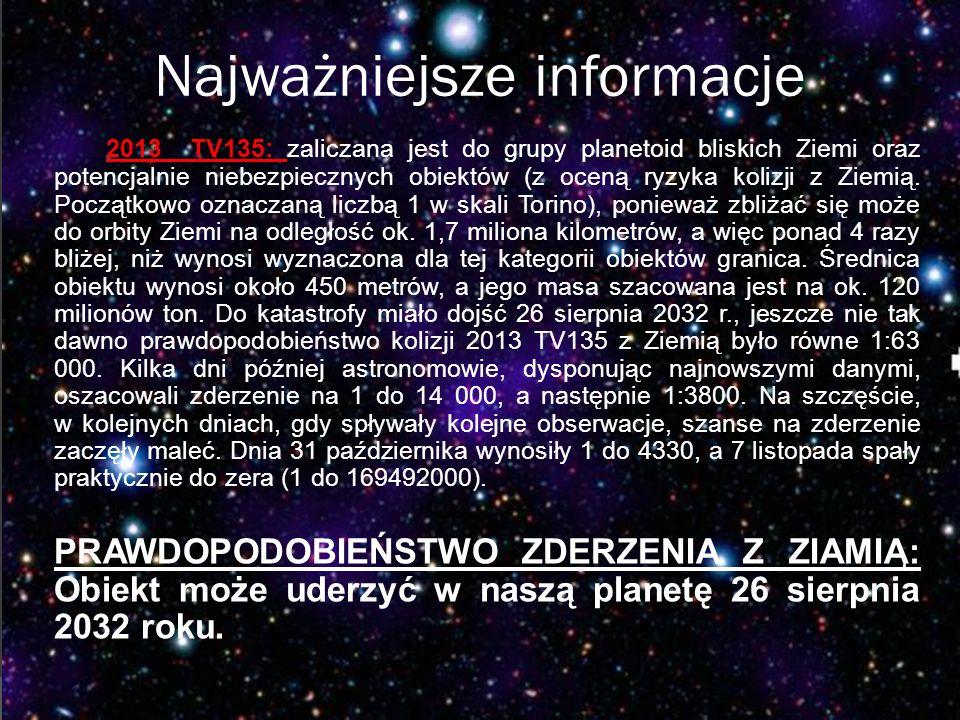 2013 TV135: zaliczana jest do grupy planetoid bliskich Ziemi oraz potencjalnie niebezpiecznych obiektów (z oceną ryzyka kolizji z Ziemią. Początkowo o