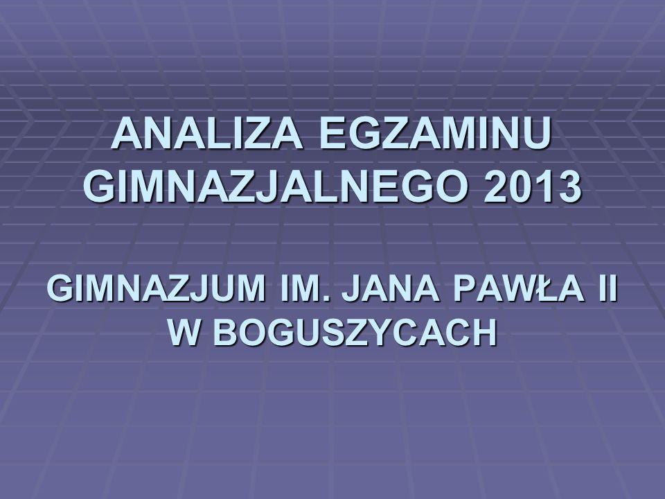 ANALIZA EGZAMINU GIMNAZJALNEGO 2013 GIMNAZJUM IM. JANA PAWŁA II W BOGUSZYCACH