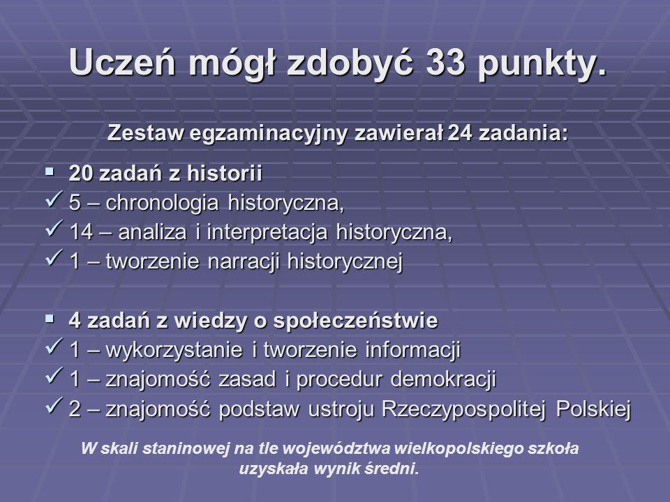 Uczeń mógł zdobyć 33 punkty. Zestaw egzaminacyjny zawierał 24 zadania: 20 zadań z historii 20 zadań z historii 5 – chronologia historyczna, 5 – chrono