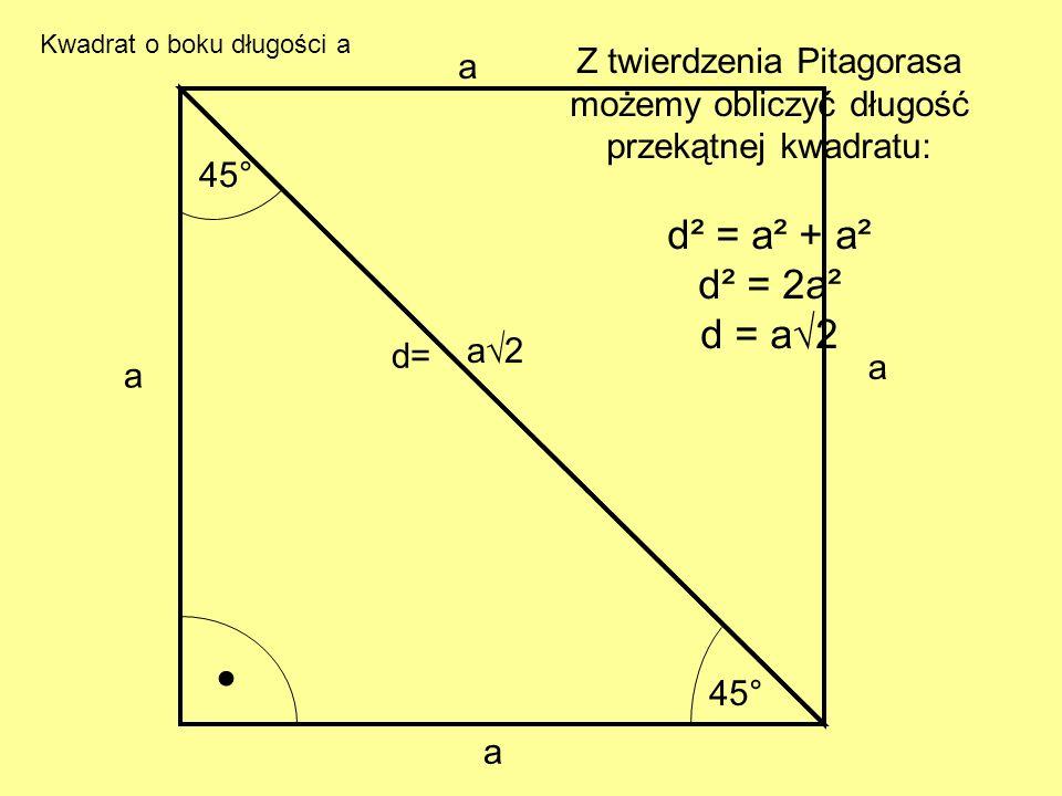 a a2a2 a a a 45° Kwadrat o boku długości a Z twierdzenia Pitagorasa możemy obliczyć długość przekątnej kwadratu: d² = a² + a² d² = 2a² d = a2 d=