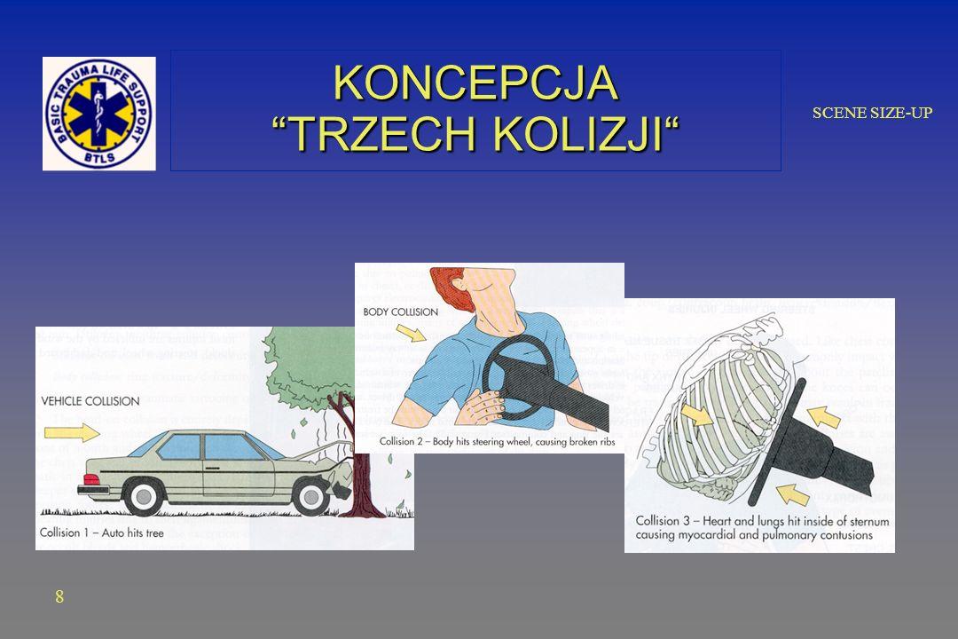SCENE SIZE-UP PRZYCZYNY URAZÓW W WYPADKACH KOMUNIKACYJNYCH Zniszczenia pojazdu Zniszczenia pojazdu – Jakie siły zostały wyzwolone w czasie wypadku.