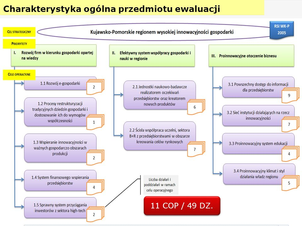 Dane kontaktowe Wykonawcy 25 Policy & Action Group Uniconsult Sp.