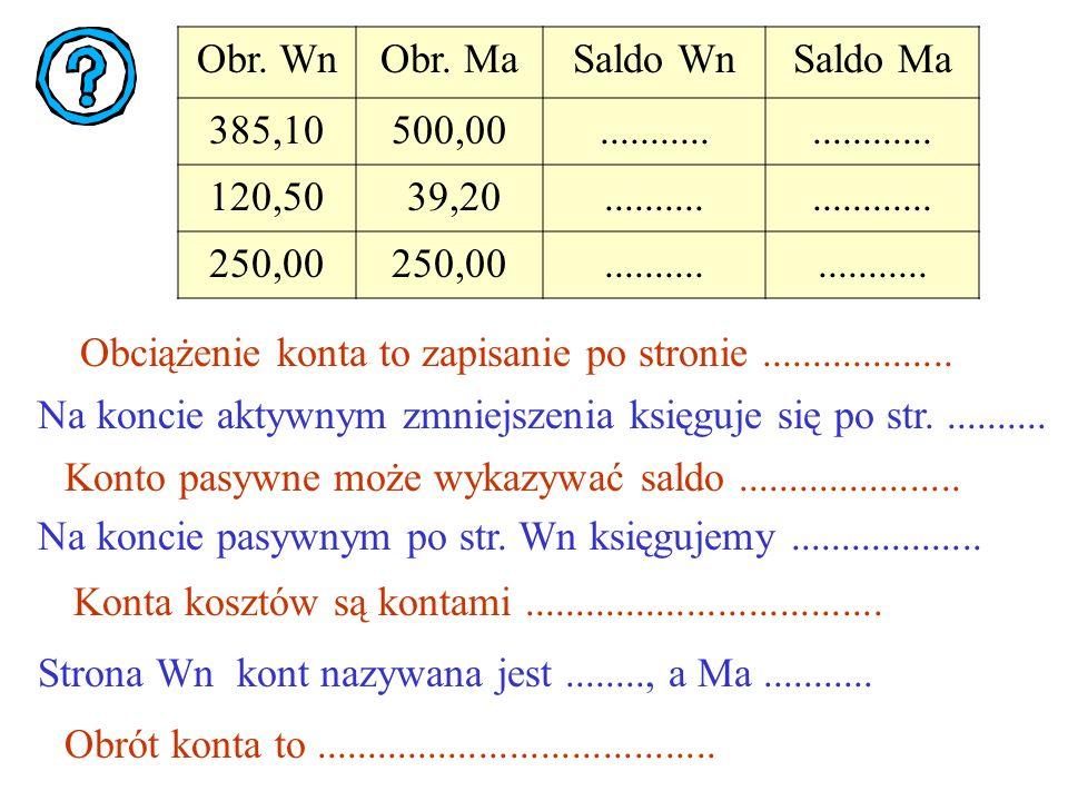 Obr. WnObr. MaSaldo WnSaldo Ma 385,10500,00....................... 120,50 39,20...................... 250,00..................... Obciążenie konta to