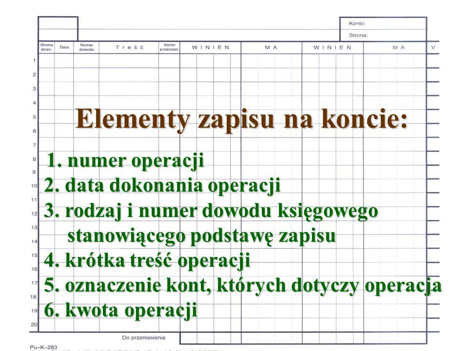 Elementy zapisu na koncie: 1. numer operacji 2. data dokonania operacji 3. rodzaj i numer dowodu księgowego stanowiącego podstawę zapisu 4. krótka tre