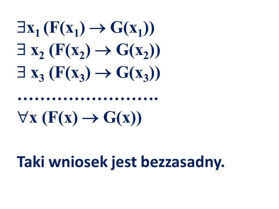 x 1 (F(x 1 ) G(x 1 )) x 2 (F(x 2 ) G(x 2 )) x 3 (F(x 3 ) G(x 3 )) ……………………. x (F(x) G(x)) Taki wniosek jest bezzasadny.