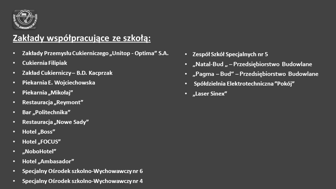 Zakłady współpracujące ze szkołą: Zakłady Przemysłu Cukierniczego Unitop - Optima S.A. Cukiernia Filipiak Zakład Cukierniczy – B.D. Kacprzak Piekarnia