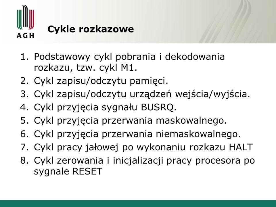 Cykle rozkazowe 1.Podstawowy cykl pobrania i dekodowania rozkazu, tzw. cykl M1. 2.Cykl zapisu/odczytu pamięci. 3.Cykl zapisu/odczytu urządzeń wejścia/
